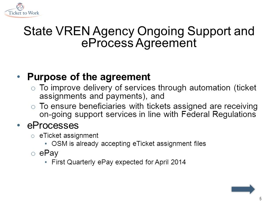 State VREN Agency Ongoing Support and eProcess Agreement Purpose of the agreement o To improve delivery of services through automation (ticket assignments and payments), and o To ensure beneficiaries with tickets assigned are receiving on-going support services in line with Federal Regulations eProcesses o eTicket assignment OSM is already accepting eTicket assignment files o ePay First Quarterly ePay expected for April 2014 5
