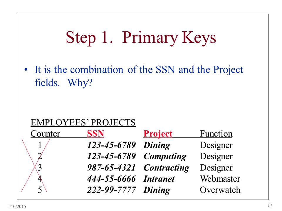 5/10/2015 17 Step 1. Primary Keys It is the combination of the SSN and the Project fields.
