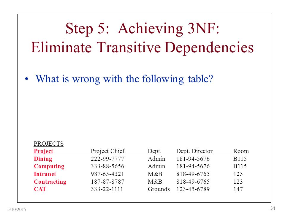 5/10/2015 34 Step 5: Achieving 3NF: Eliminate Transitive Dependencies What is wrong with the following table.