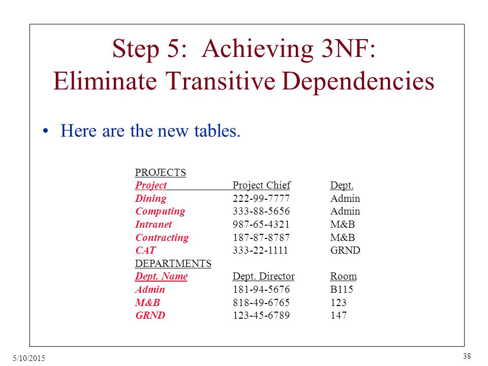 5/10/2015 38 Step 5: Achieving 3NF: Eliminate Transitive Dependencies Here are the new tables.