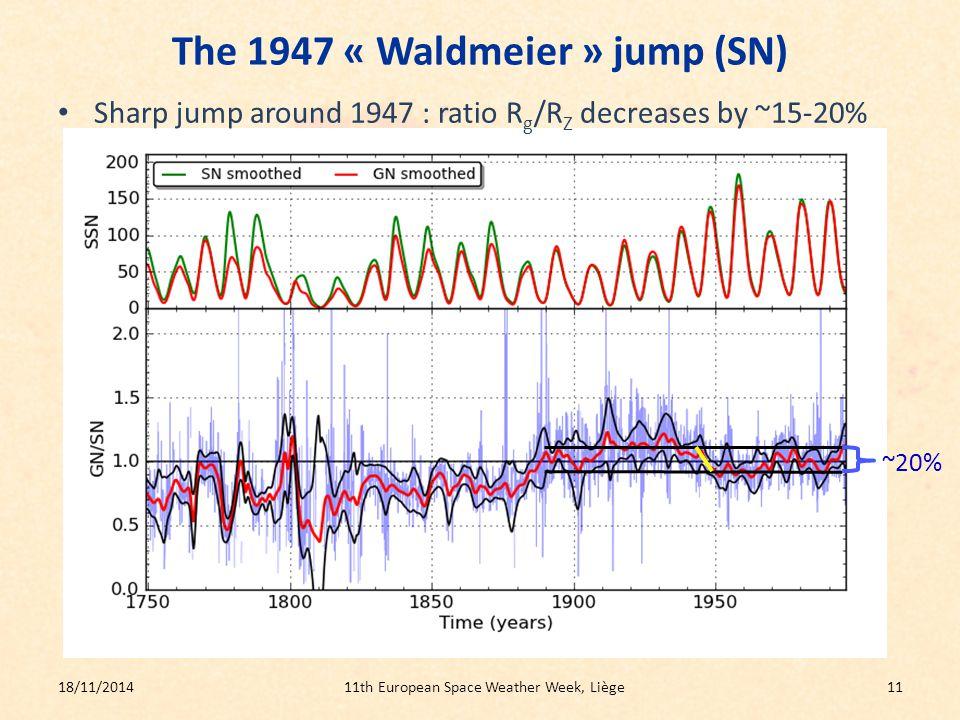 The 1947 « Waldmeier » jump (SN) Sharp jump around 1947 : ratio R g /R Z decreases by ~15-20% 18/11/201411th European Space Weather Week, Liège11 ~20%
