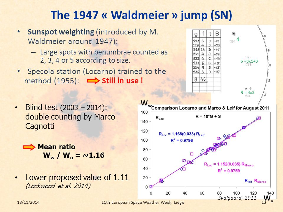 The 1947 « Waldmeier » jump (SN) Sunspot weighting (introduced by M.