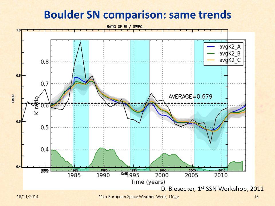 Boulder SN comparison: same trends 18/11/201411th European Space Weather Week, Liège16 D.