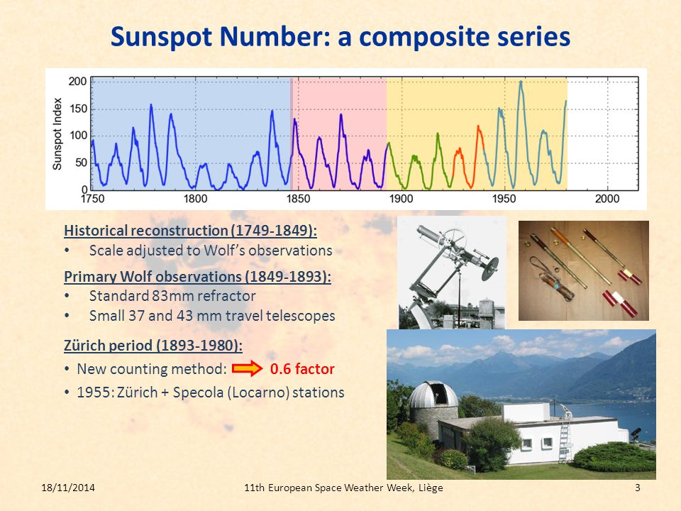 Sunspot Number: a composite series Historical reconstruction (1749-1849): Scale adjusted to Wolf's observations Primary Wolf observations (1849-1893): Standard 83mm refractor Small 37 and 43 mm travel telescopes Zürich period (1893-1980): New counting method: 0.6 factor 1955: Zürich + Specola (Locarno) stations 18/11/201411th European Space Weather Week, Liège3