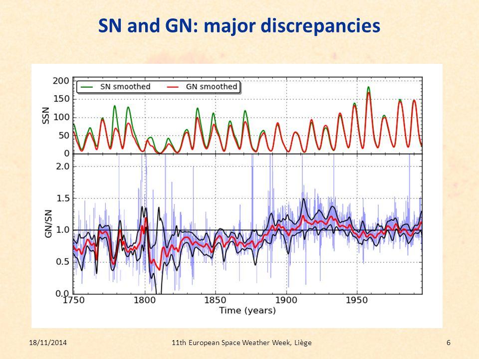 SN and GN: major discrepancies 18/11/201411th European Space Weather Week, Liège6