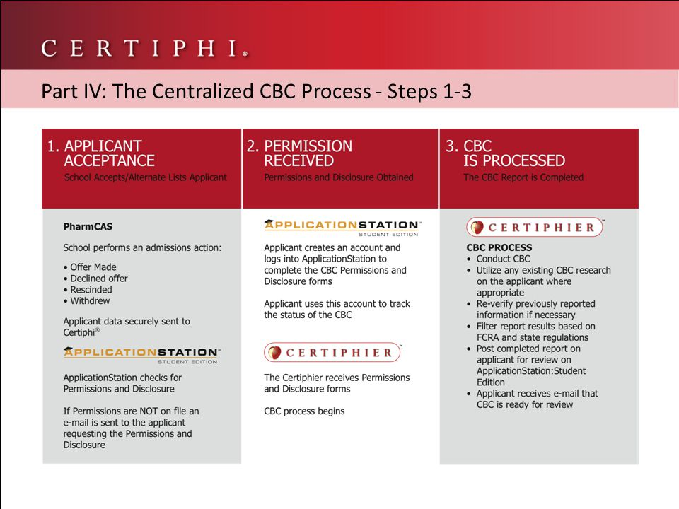 Part IV: The Centralized CBC Process - Steps 1-3