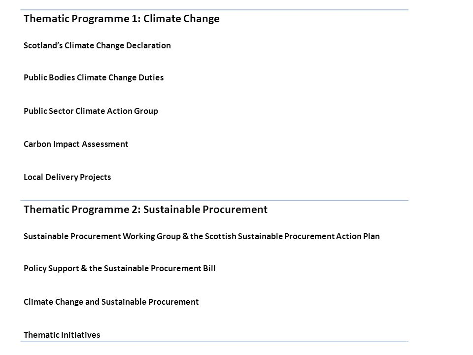 Thematic Programme 1: Climate Change Scotland's Climate Change Declaration Public Bodies Climate Change Duties Public Sector Climate Action Group Carbon Impact Assessment Local Delivery Projects Thematic Programme 2: Sustainable Procurement Sustainable Procurement Working Group & the Scottish Sustainable Procurement Action Plan Policy Support & the Sustainable Procurement Bill Climate Change and Sustainable Procurement Thematic Initiatives
