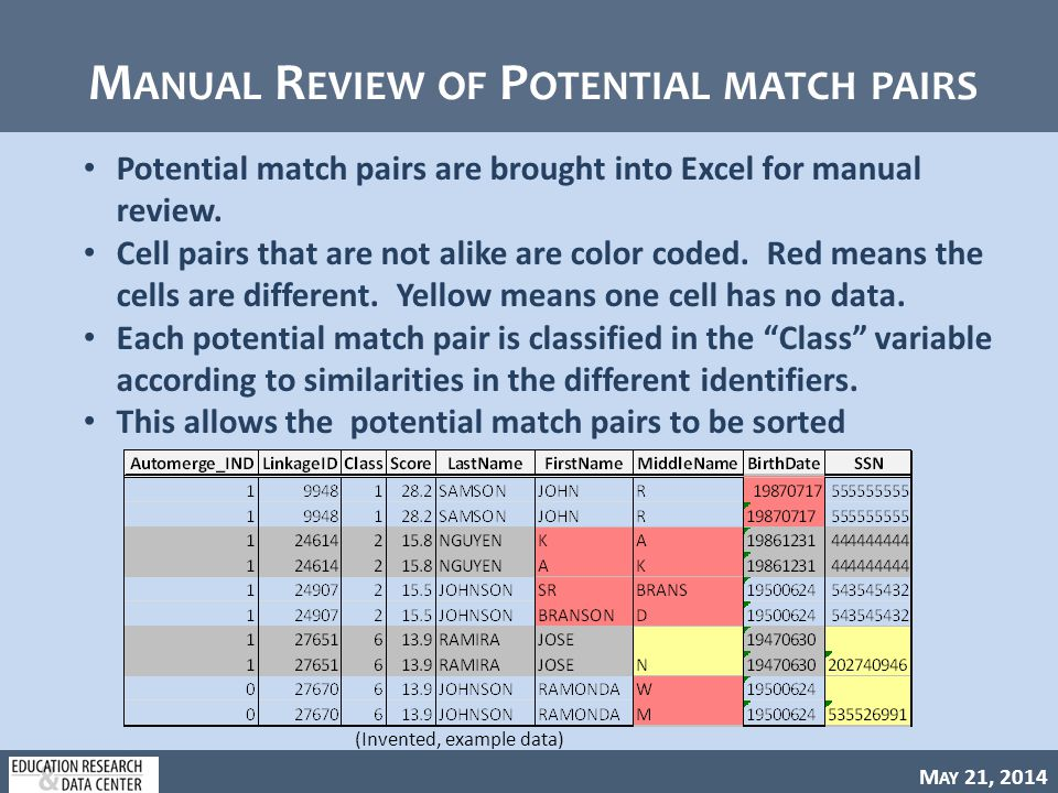M AY 21, 2014 M ANUAL R EVIEW OF P OTENTIAL MATCH PAIRS Potential match pairs are brought into Excel for manual review.
