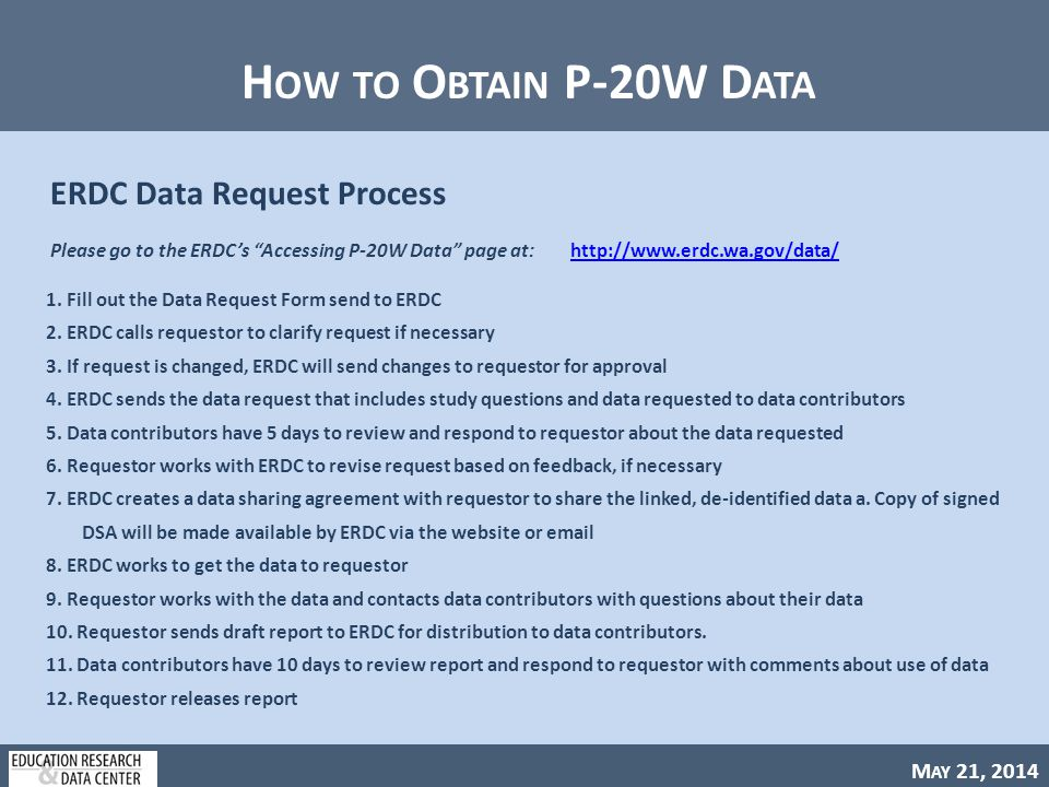 M AY 21, 2014 H OW TO O BTAIN P-20W D ATA ERDC Data Request Process Please go to the ERDC's Accessing P-20W Data page at: http://www.erdc.wa.gov/data/http://www.erdc.wa.gov/data/ 1.