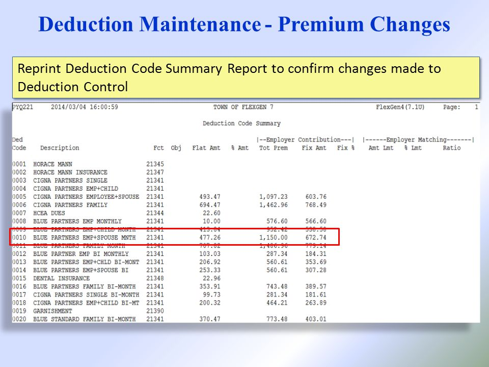 Reprint Deduction Code Summary Report to confirm changes made to Deduction Control Deduction Maintenance - Premium Changes
