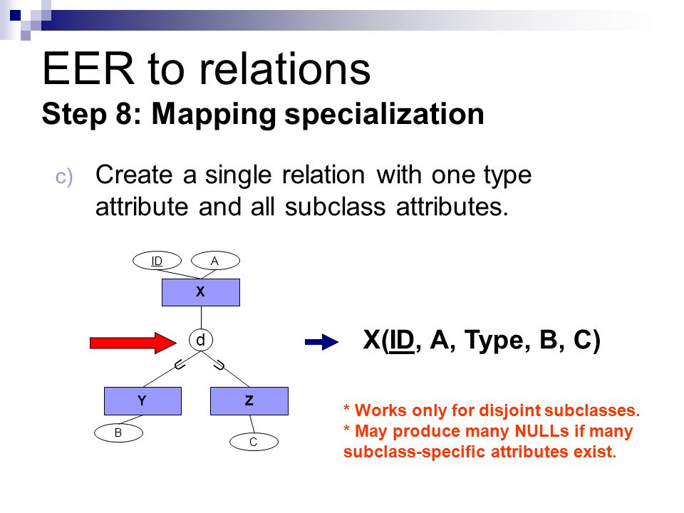 EER to relations Step 8: Mapping specialization c) Create a single relation with one type attribute and all subclass attributes. X(ID, A, Type, B, C)