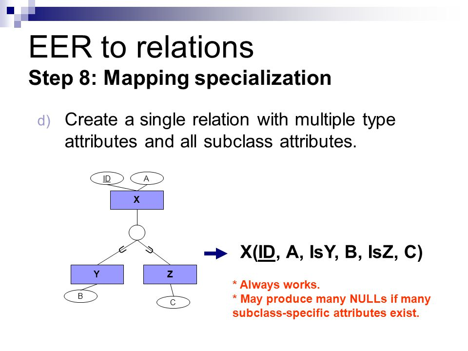 EER to relations Step 8: Mapping specialization d) Create a single relation with multiple type attributes and all subclass attributes.