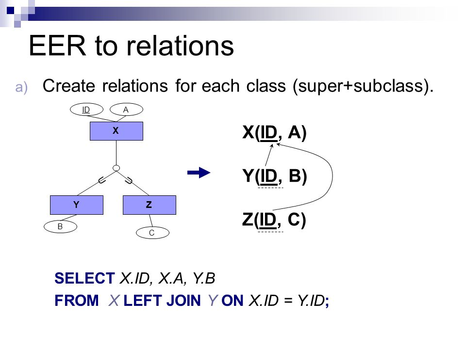EER to relations a) Create relations for each class (super+subclass).