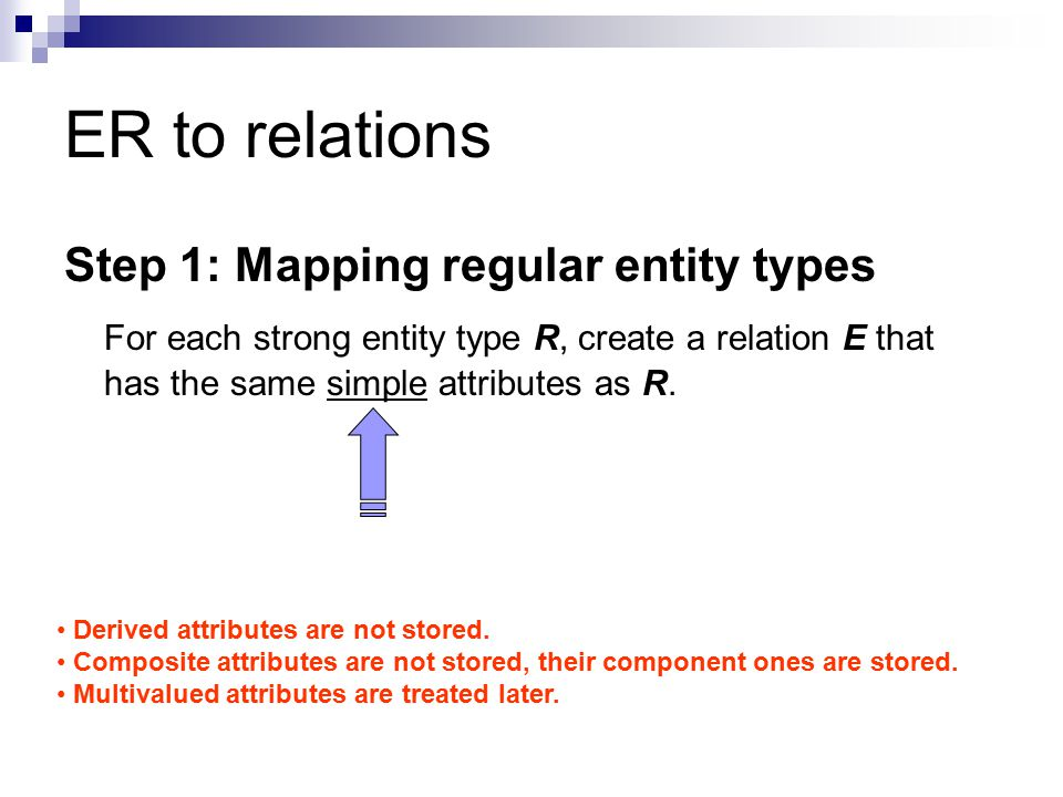 ER to relations Step 1: Mapping regular entity types For each strong entity type R, create a relation E that has the same simple attributes as R. Deri