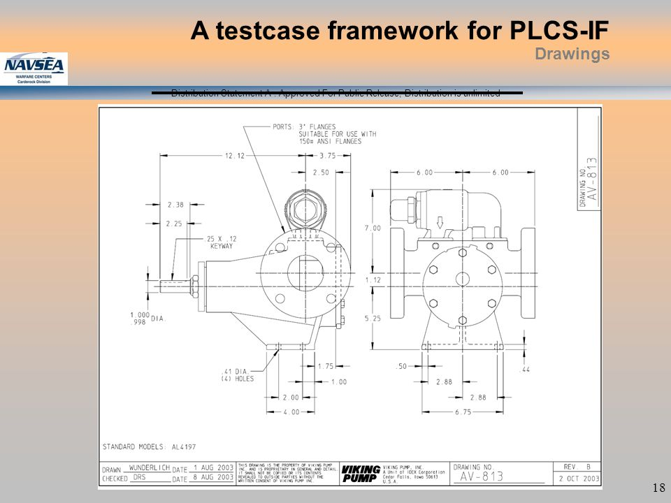 Distribution Statement A : Approved For Public Release; Distribution is unlimited 18 A testcase framework for PLCS-IF Drawings