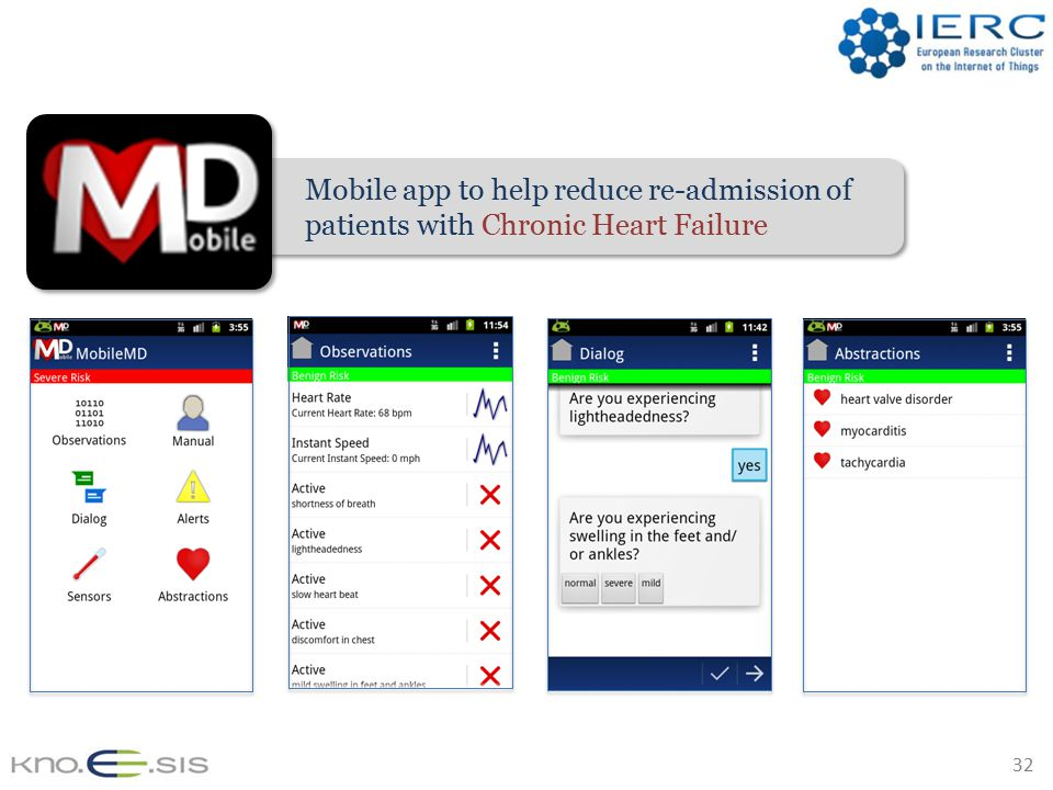 Mobile app to help reduce re-admission of patients with Chronic Heart Failure Mobile app to help reduce re-admission of patients with Chronic Heart Failure 32