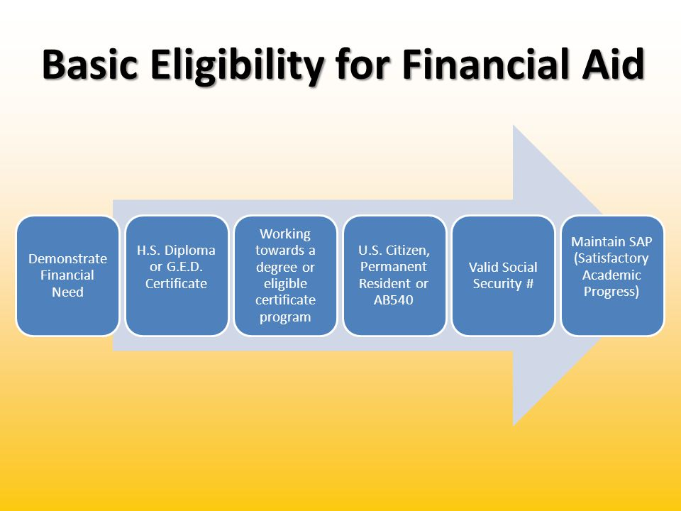 Basic Eligibility for Financial Aid Demonstrate Financial Need H.S.