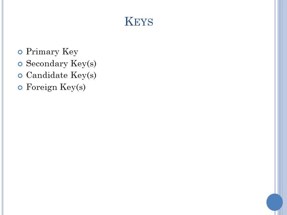 K EYS Primary Key Secondary Key(s) Candidate Key(s) Foreign Key(s)