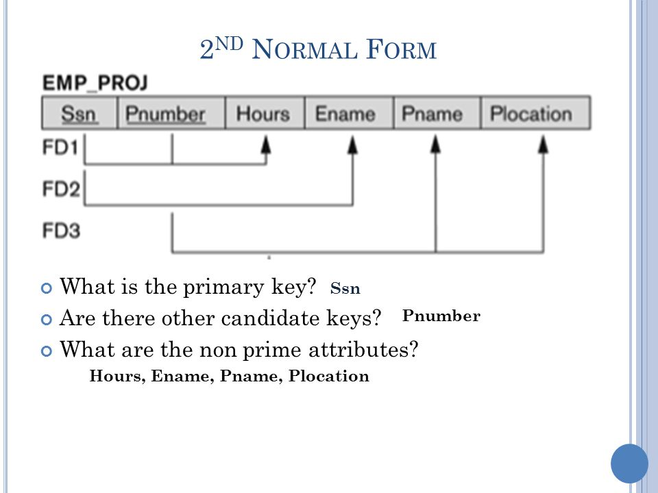 2 ND N ORMAL F ORM What is the primary key. Are there other candidate keys.