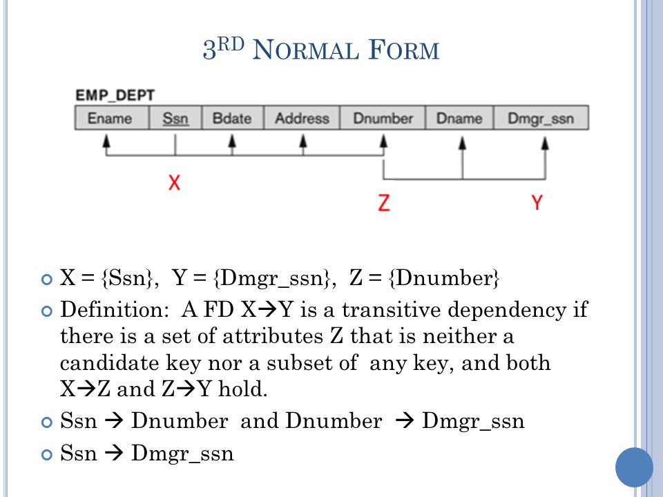 3 RD N ORMAL F ORM X = {Ssn}, Y = {Dmgr_ssn}, Z = {Dnumber} Definition: A FD X  Y is a transitive dependency if there is a set of attributes Z that is neither a candidate key nor a subset of any key, and both X  Z and Z  Y hold.