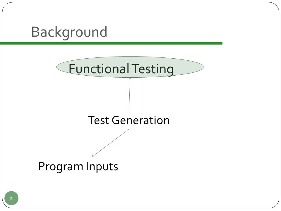 2 Functional Testing Test Generation Program Inputs Background