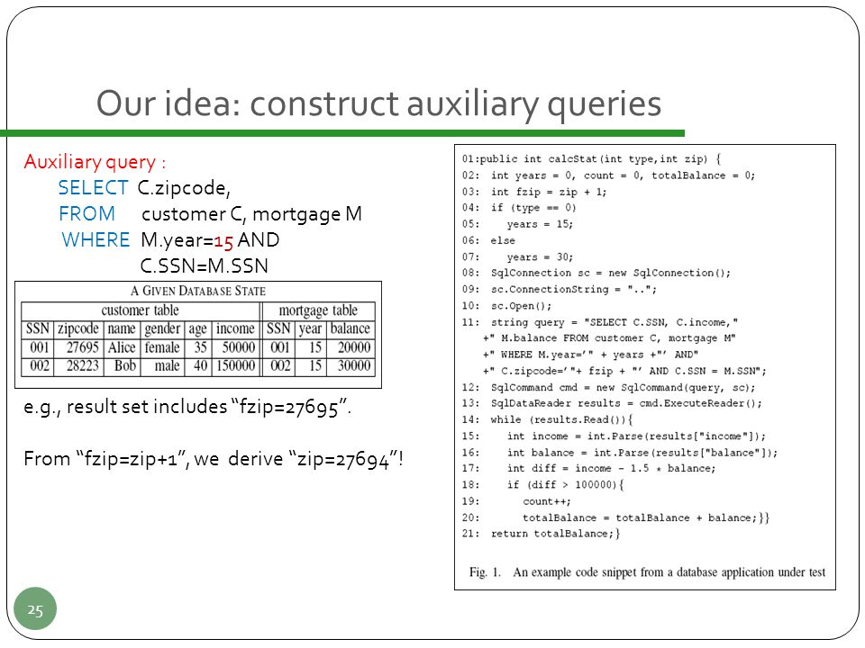 Our idea: construct auxiliary queries 25 Auxiliary query : SELECT C.zipcode, FROM customer C, mortgage M WHERE M.year=15 AND C.SSN=M.SSN e.g., result