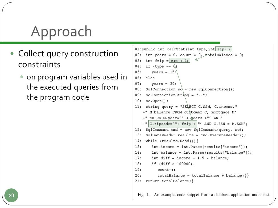 Approach Collect query construction constraints on program variables used in the executed queries from the program code 28