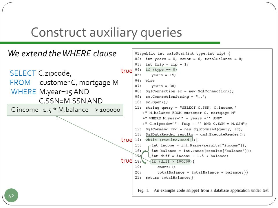 Construct auxiliary queries 42 SELECT C.zipcode, FROM customer C, mortgage M WHERE M.year=15 AND C.SSN=M.SSN AND C.income - 1.5 * M.balance > 100000 W