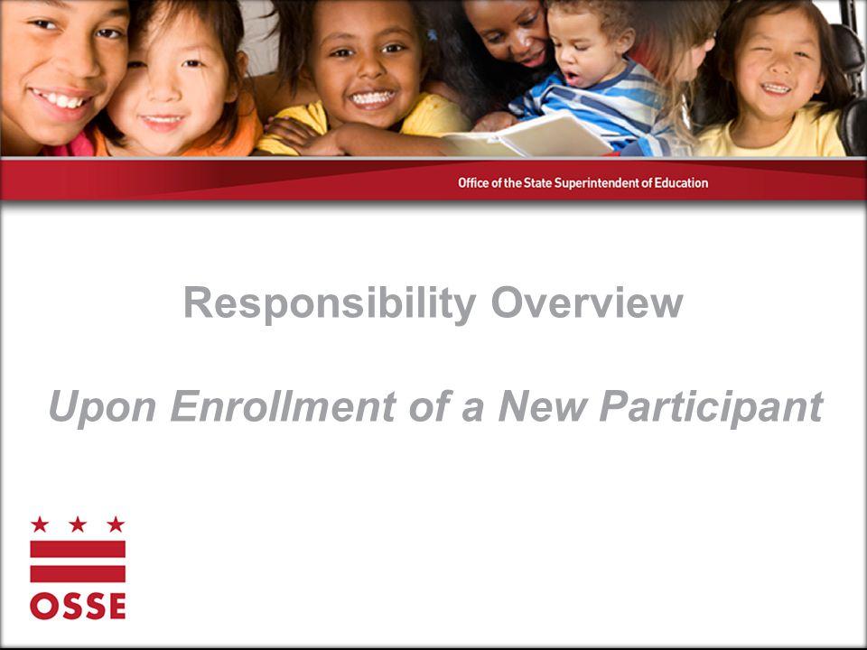 Upon Enrollment.