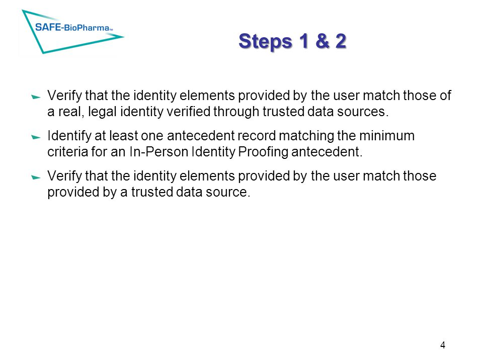 Steps 1 & 2 Verify that the identity elements provided by the user match those of a real, legal identity verified through trusted data sources.