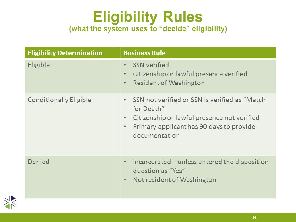 "Eligibility Rules (what the system uses to ""decide"" eligibility) Eligibility DeterminationBusiness Rule Eligible SSN verified Citizenship or lawful pr"