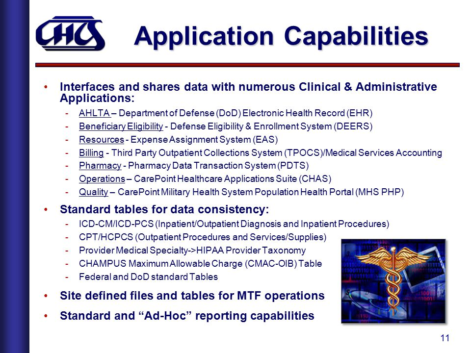 11 Application Capabilities Interfaces and shares data with numerous Clinical & Administrative Applications: -AHLTA – Department of Defense (DoD) Elec