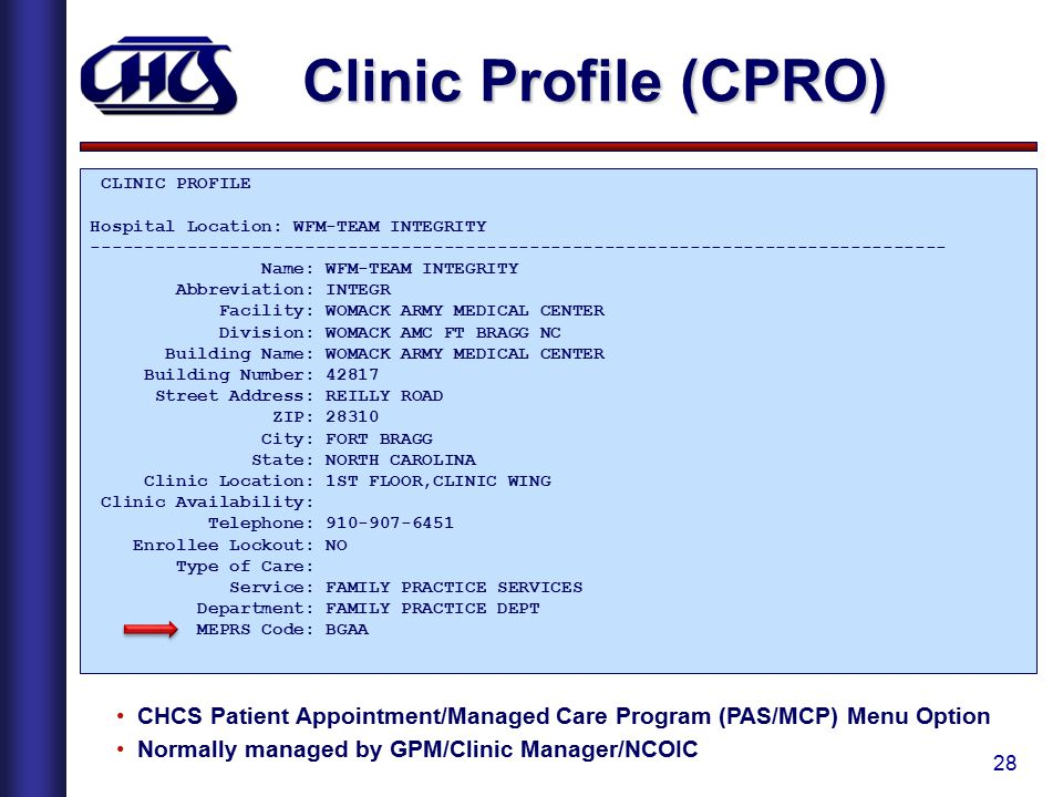 28 Clinic Profile (CPRO) CLINIC PROFILE Hospital Location: WFM-TEAM INTEGRITY ------------------------------------------------------------------------