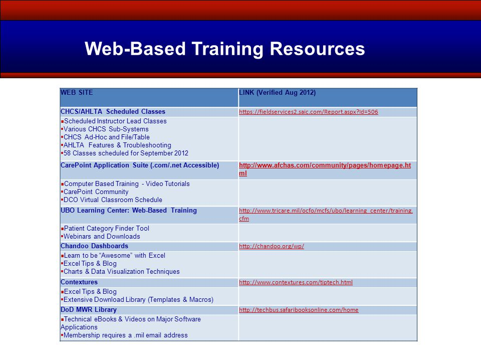Web-Based Training Resources WEB SITELINK (Verified Aug 2012) CHCS/AHLTA Scheduled Classes https://fieldservices2.saic.com/Report.aspx?Id=506  Schedu