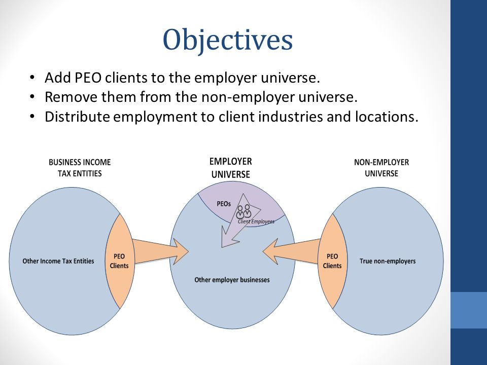 Objectives Add PEO clients to the employer universe. Remove them from the non-employer universe. Distribute employment to client industries and locati