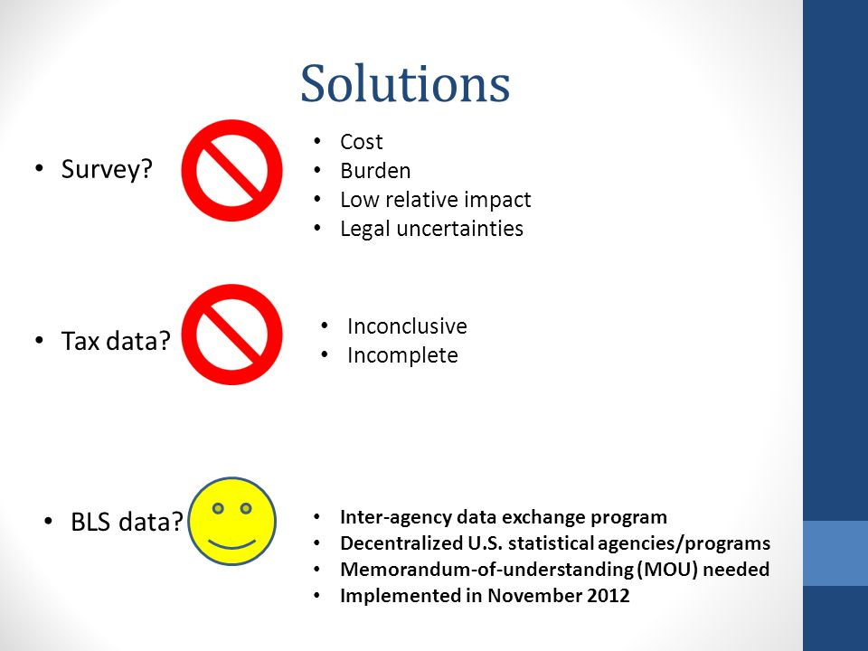 Solutions Survey? Cost Burden Low relative impact Legal uncertainties Tax data? Inconclusive Incomplete BLS data? Inter-agency data exchange program D