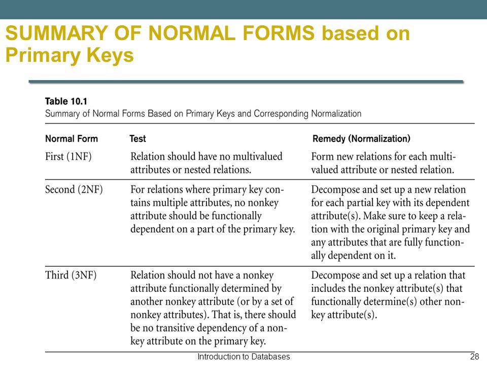 SUMMARY OF NORMAL FORMS based on Primary Keys Introduction to Databases28