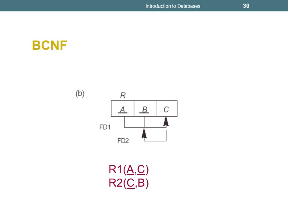 BCNF R1(A,C) R2(C,B) Introduction to Databases 30