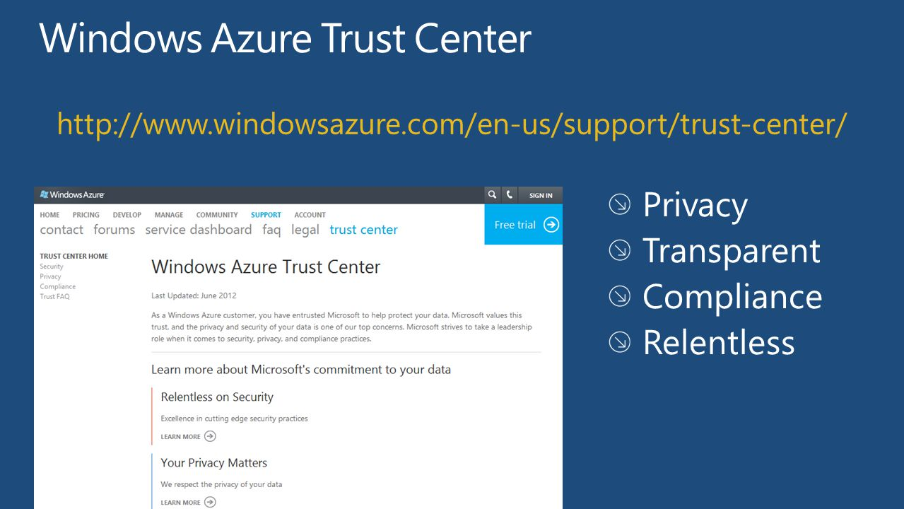 http://www.windowsazure.com/en-us/support/trust-center/