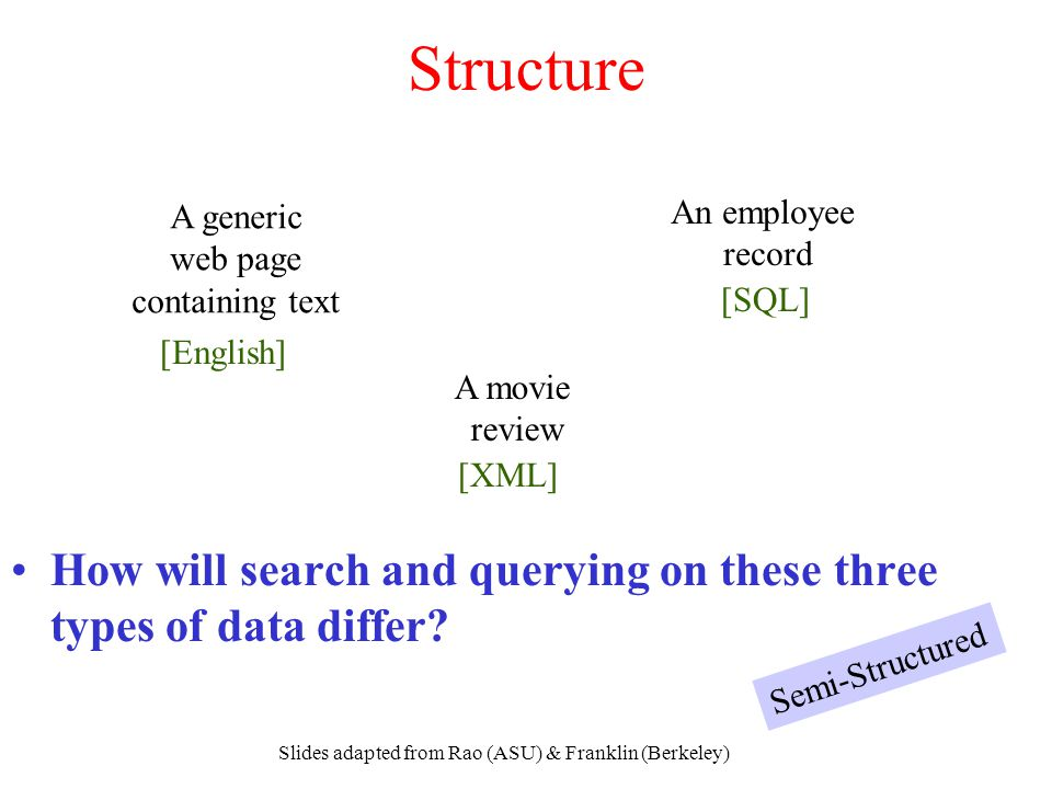 Slides adapted from Rao (ASU) & Franklin (Berkeley) Structure How will search and querying on these three types of data differ? A generic web page con