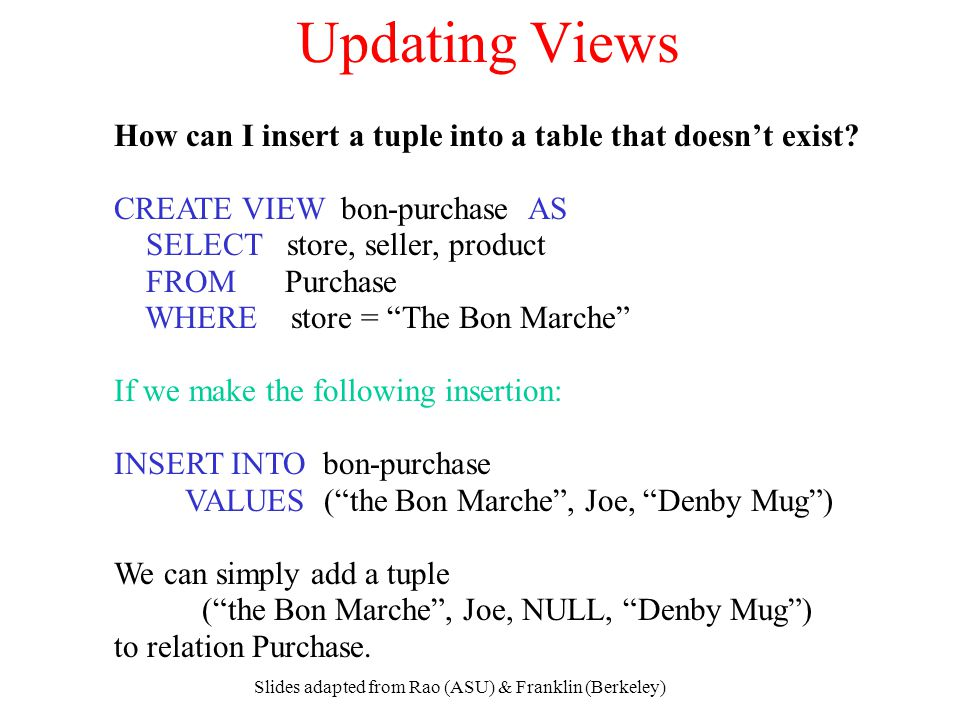 Slides adapted from Rao (ASU) & Franklin (Berkeley) Updating Views How can I insert a tuple into a table that doesn't exist? CREATE VIEW bon-purchase