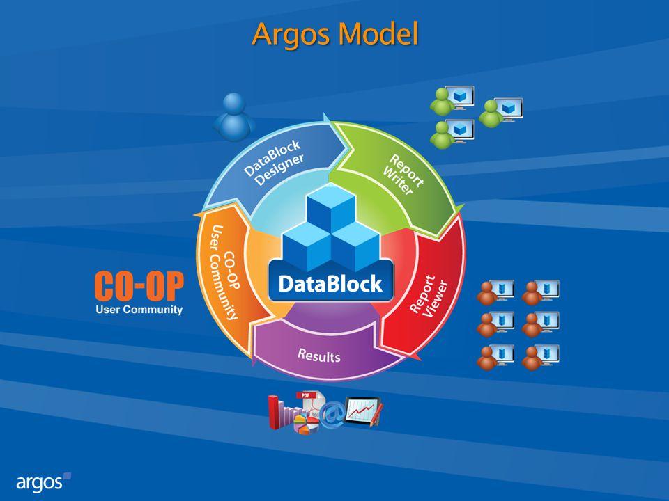 Argos Model
