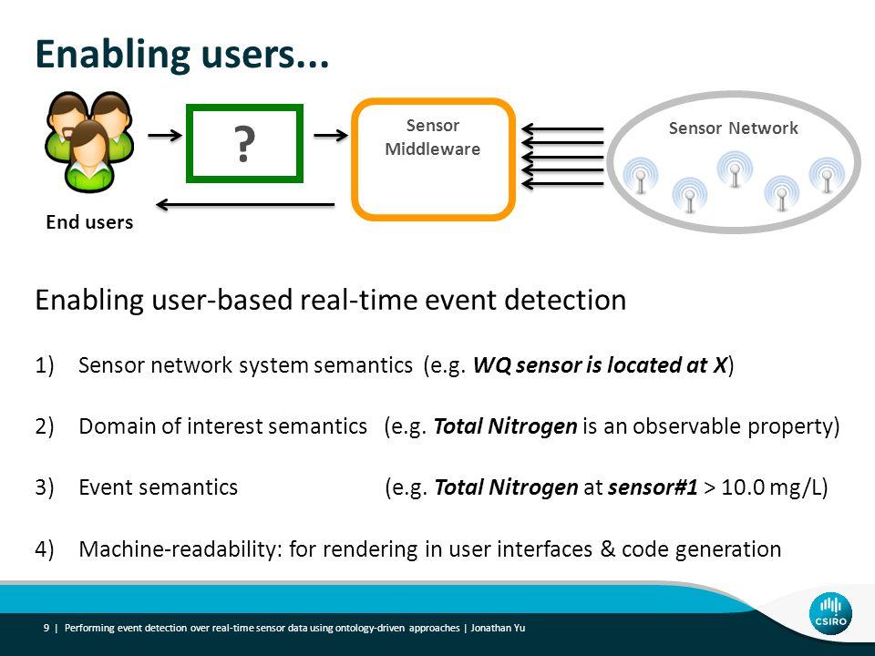 Enabling users...