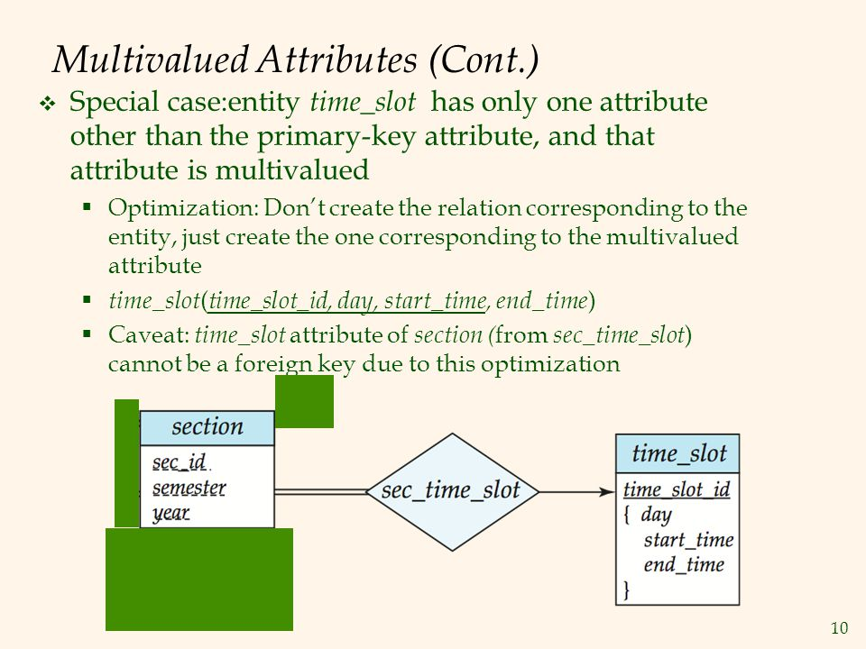 10 Multivalued Attributes (Cont.)  Special case:entity time_slot has only one attribute other than the primary-key attribute, and that attribute is m