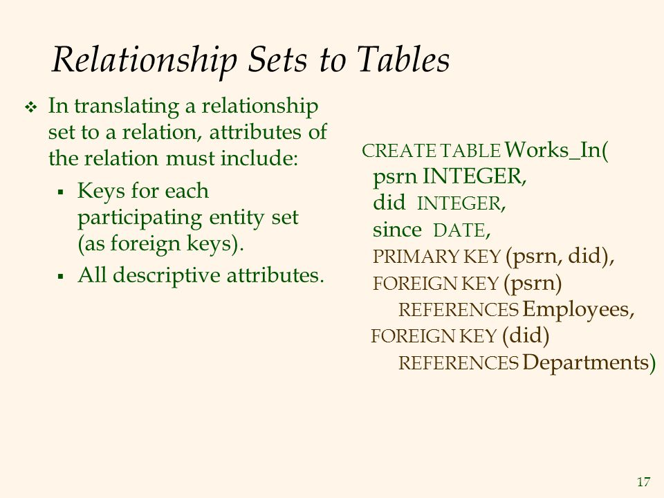 17 Relationship Sets to Tables  In translating a relationship set to a relation, attributes of the relation must include:  Keys for each participati