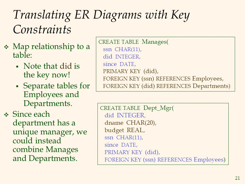 21 Translating ER Diagrams with Key Constraints  Map relationship to a table:  Note that did is the key now!  Separate tables for Employees and Dep