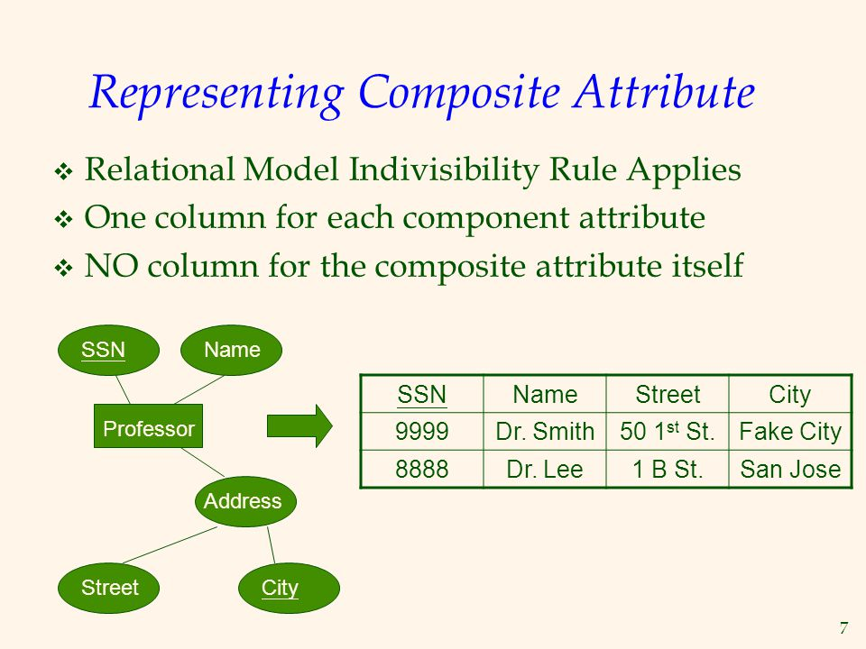 7 Representing Composite Attribute  Relational Model Indivisibility Rule Applies  One column for each component attribute  NO column for the compos
