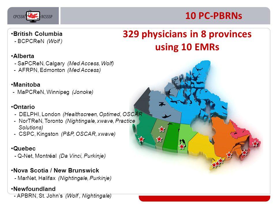 329 physicians in 8 provinces using 10 EMRs 10 PC-PBRNs British Columbia - BCPCReN (Wolf ) Alberta - SaPCReN, Calgary (Med Access, Wolf) - AFRPN, Edmonton (Med Access) Manitoba - MaPCReN, Winnipeg (Jonoke) Ontario - DELPHI, London (Healthscreen, Optimed, OSCAR - NorTReN, Toronto (Nightingale, xwave, Practice Solutions) - CSPC, Kingston (P&P, OSCAR, xwave) Quebec - Q-Net, Montréal (Da Vinci, Purkinje) Nova Scotia / New Brunswick - MarNet, Halifax (Nightingale, Purkinje) Newfoundland - APBRN, St.
