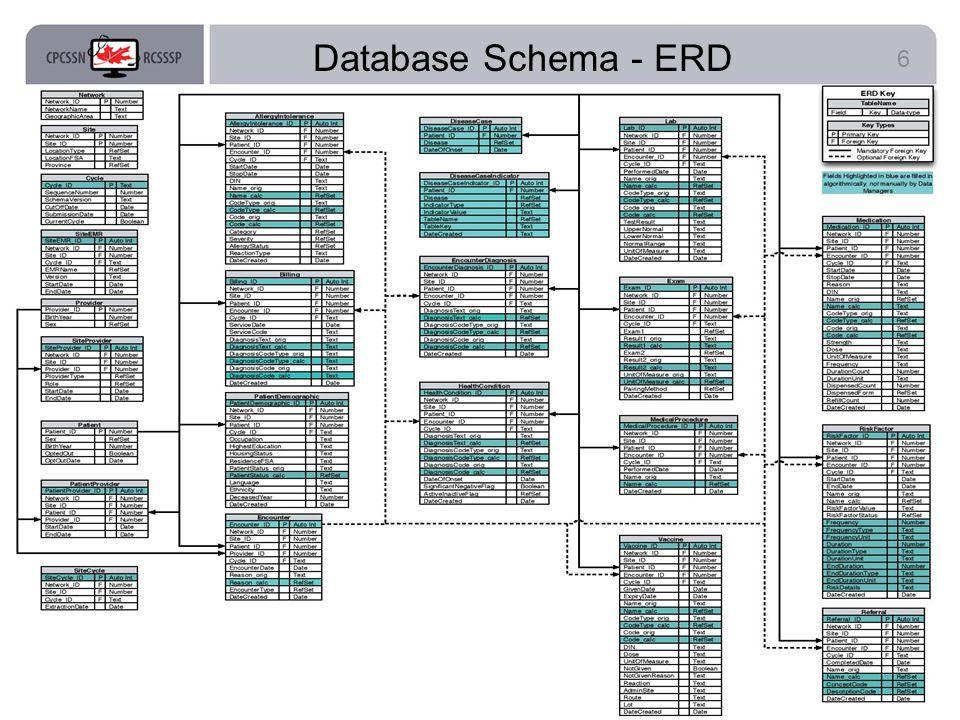 6 Database Schema - ERD