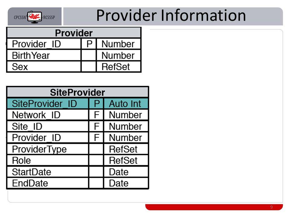 Provider Information 9